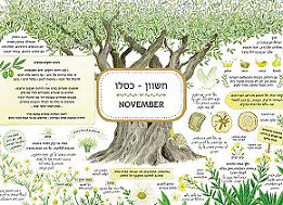לוח שנה בגינה